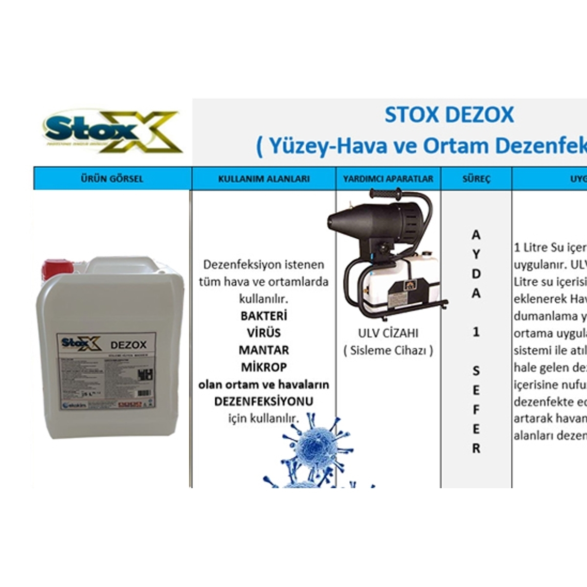 Dezox Konsantre Hava ve Ortam Dezenfektanı 5Litre 4'lü koli+Sisleme Cihazı Hediyeli resmi